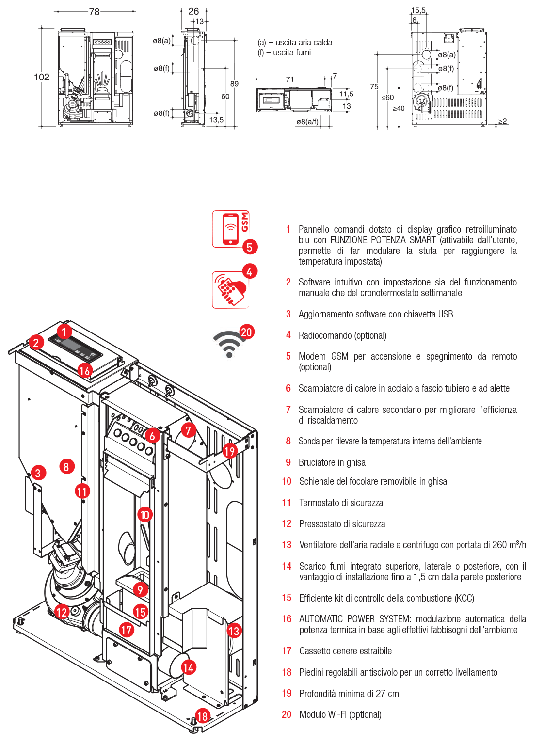 slim stove, pellet with a system of forced convection