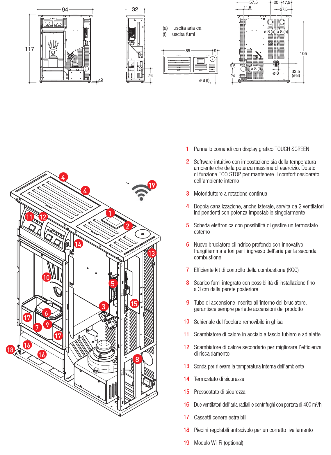 slim stove, pellet with a system of forced convection, ducted