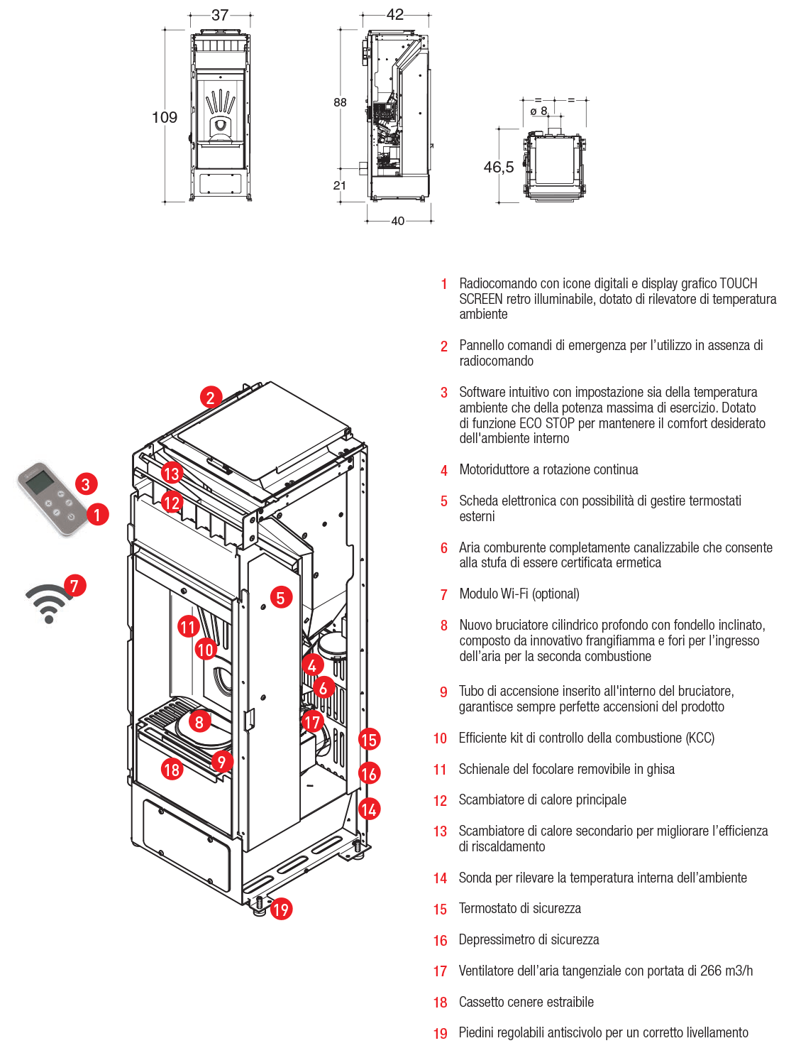 pellet stove airtight with a system of forced convection