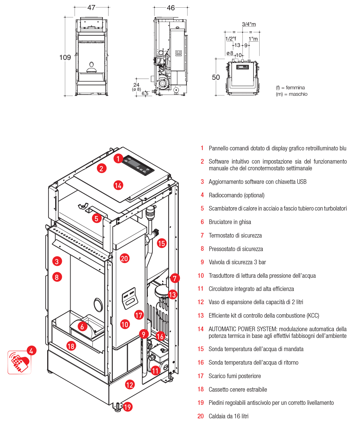 pellet stove for water heating