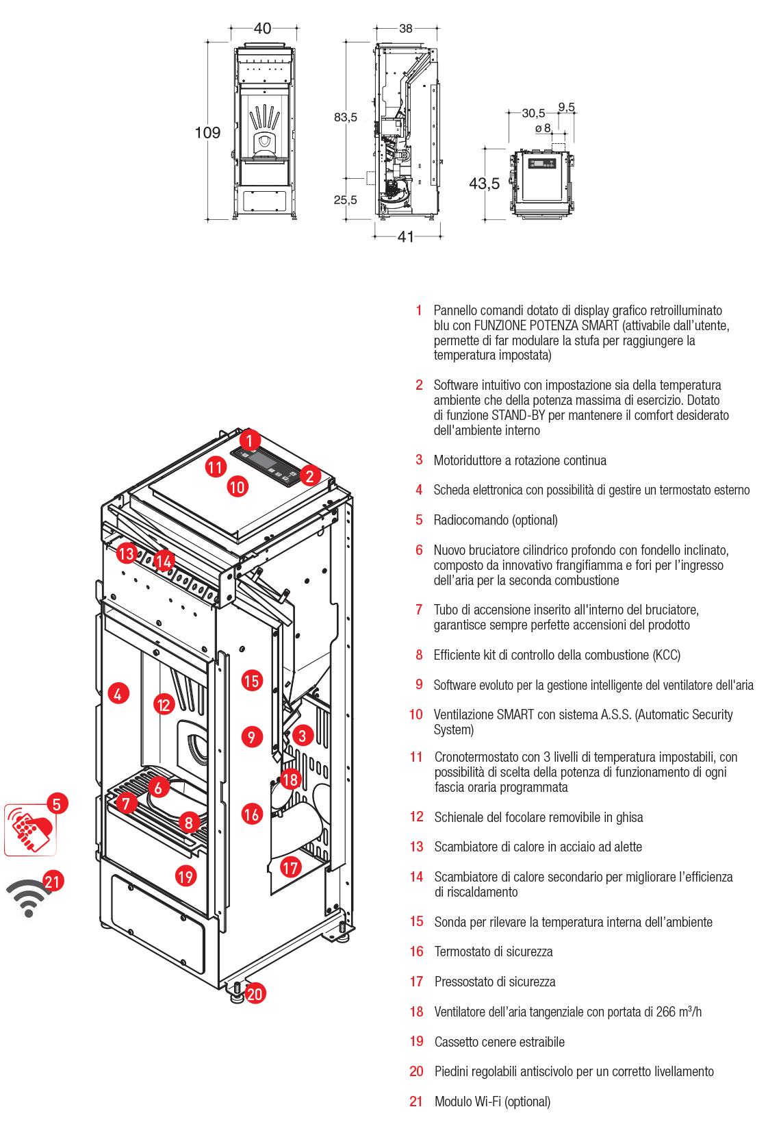 Stufa a pellet ad aria calda ventilata con sistema A.S.S.