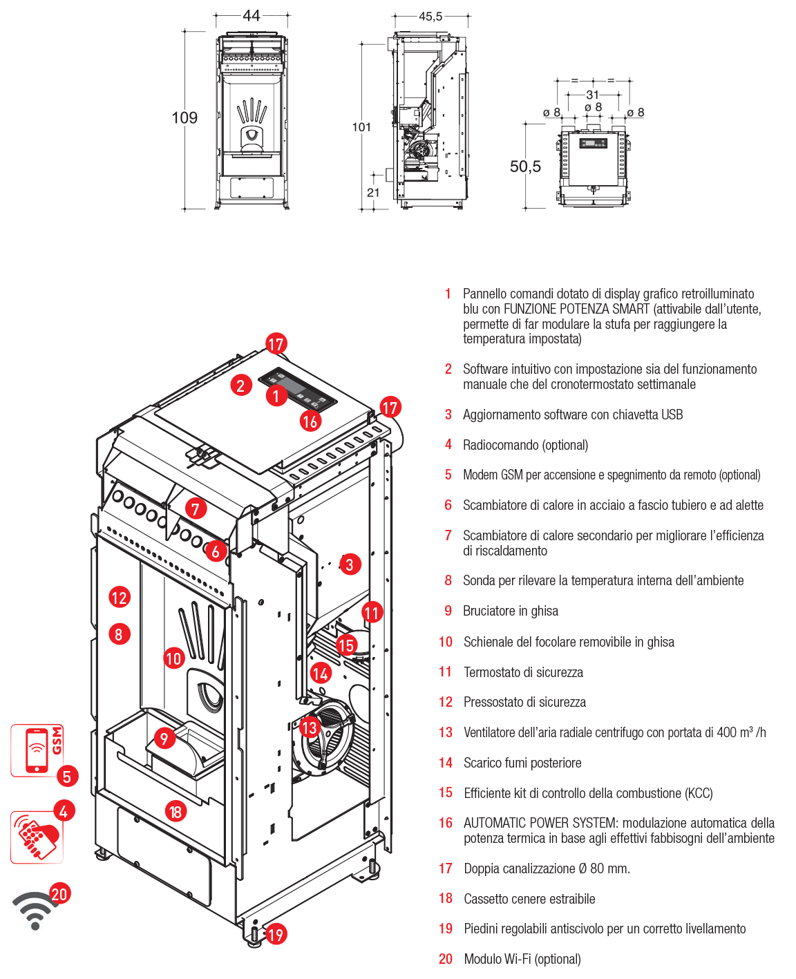 pellet stove with a system of forced convection, ducted