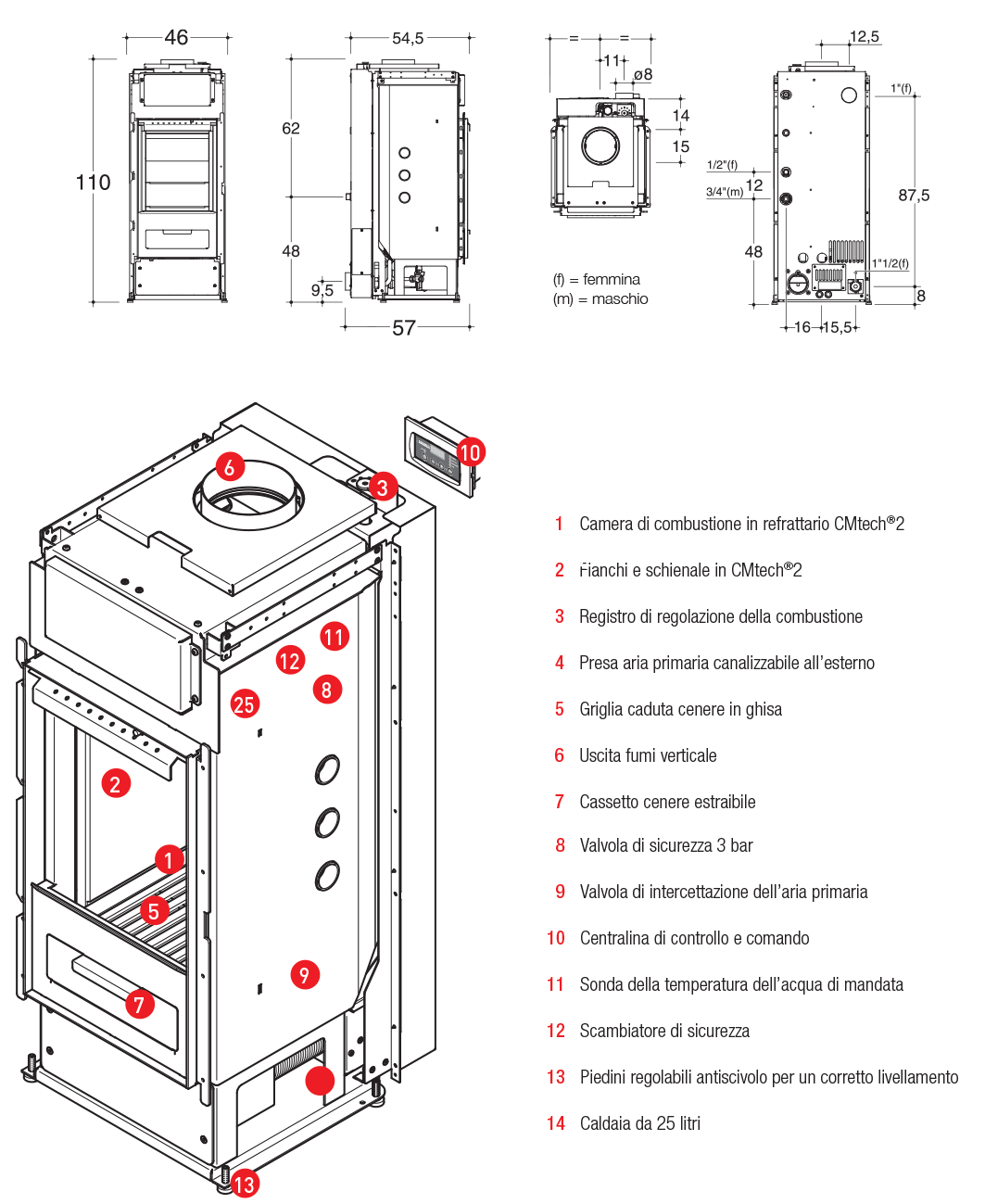 wood stove for water heating
